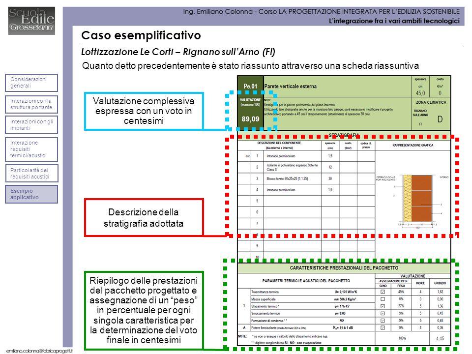 Caso esemplificativo Lottizzazione Le Corti – Rignano sullArno (FI) Quanto detto precedentemente è stato riassunto attraverso una scheda riassuntiva V