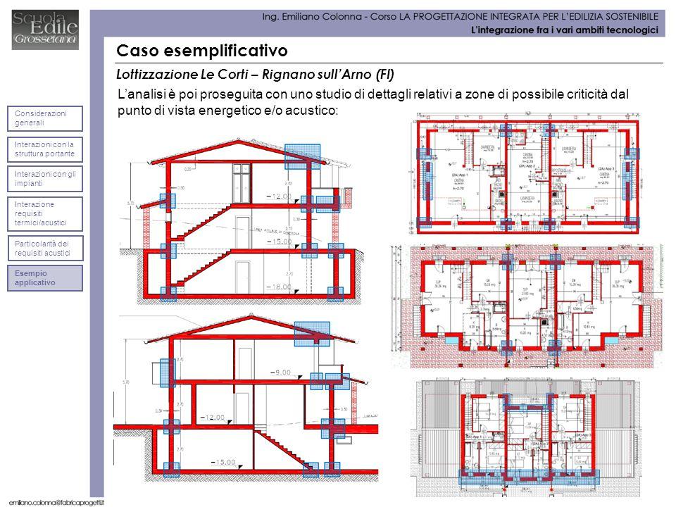 Caso esemplificativo Lottizzazione Le Corti – Rignano sullArno (FI) Lanalisi è poi proseguita con uno studio di dettagli relativi a zone di possibile