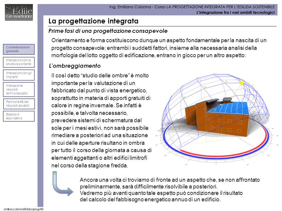 La progettazione integrata Orientamento e forma costituiscono dunque un aspetto fondamentale per la nascita di un progetto consapevole; entrambi i sud