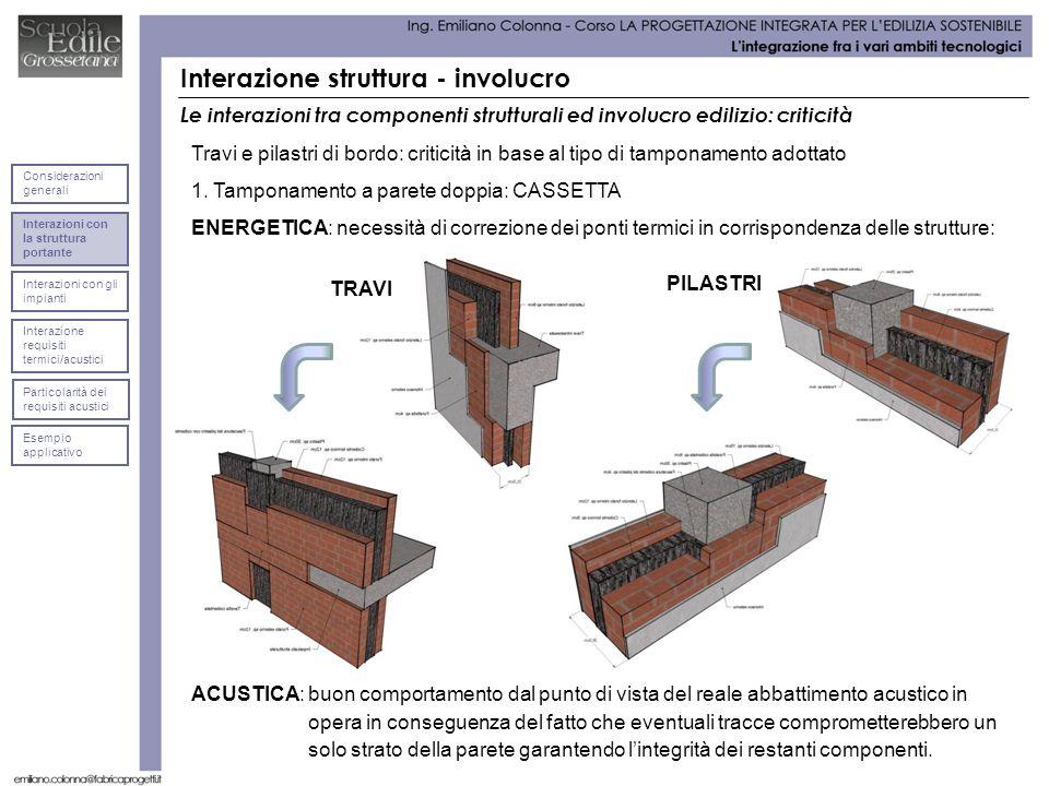 Interazione struttura - involucro Travi e pilastri di bordo: criticità in base al tipo di tamponamento adottato Le interazioni tra componenti struttur