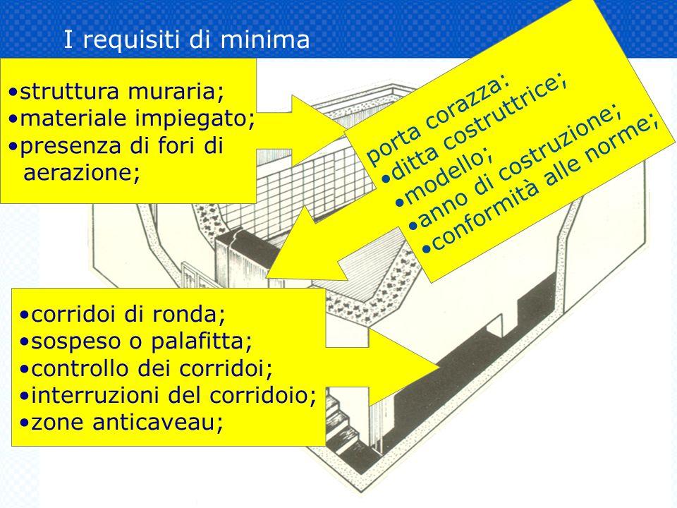I requisiti di minima struttura muraria; materiale impiegato; presenza di fori di aerazione; corridoi di ronda; sospeso o palafitta; controllo dei cor