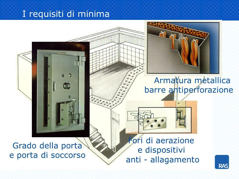 I requisiti di minima Armatura metallica barre antiperforazione Grado della porta e porta di soccorso Fori di aerazione e dispositivi anti - allagamen