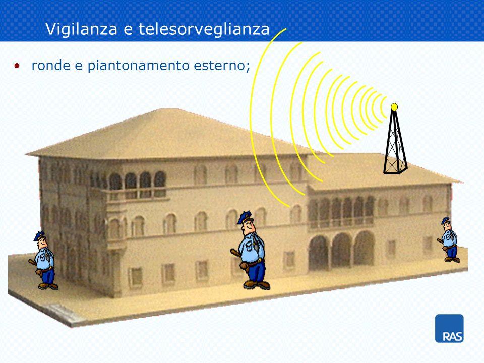 Vigilanza e telesorveglianza ronde e piantonamento esterno;