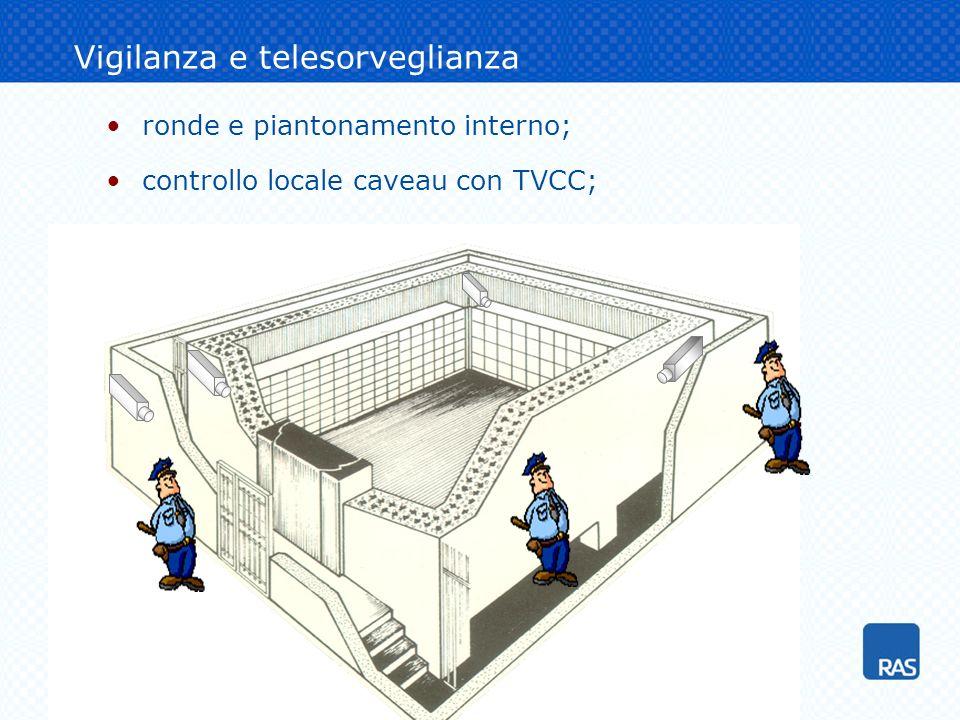 Vigilanza e telesorveglianza ronde e piantonamento interno; controllo locale caveau con TVCC;