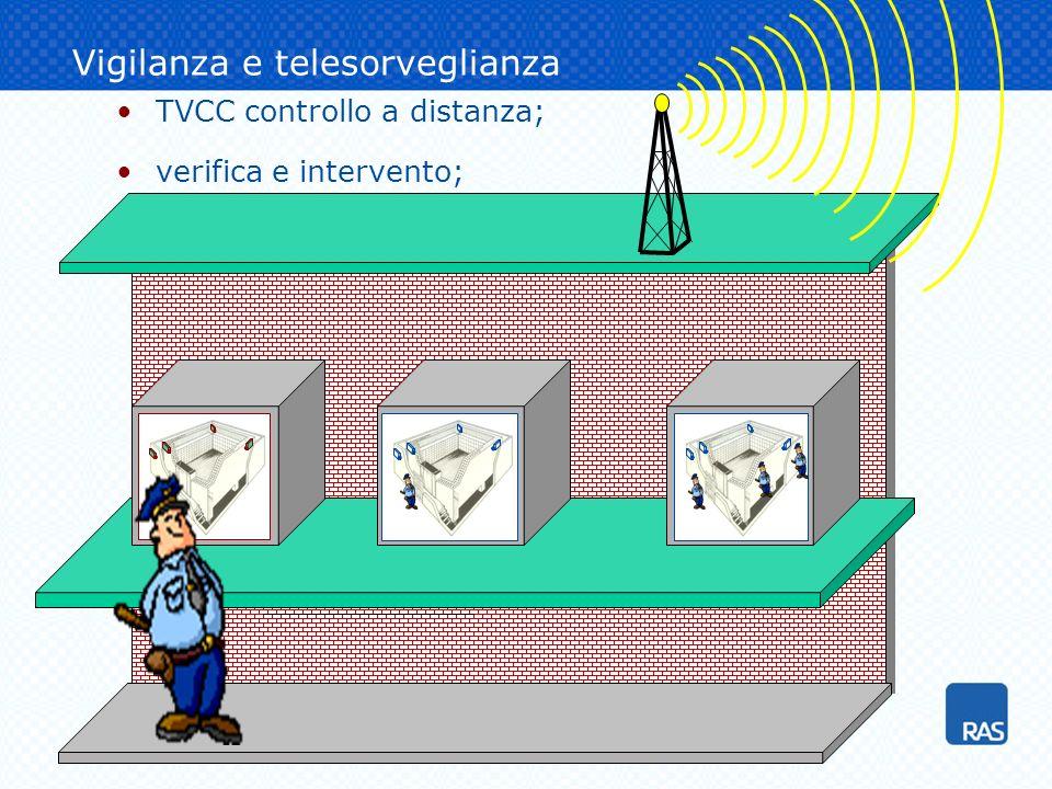 Vigilanza e telesorveglianza TVCC controllo a distanza; verifica e intervento;