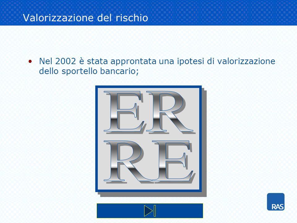 Valorizzazione del rischio Nel 2002 è stata approntata una ipotesi di valorizzazione dello sportello bancario;