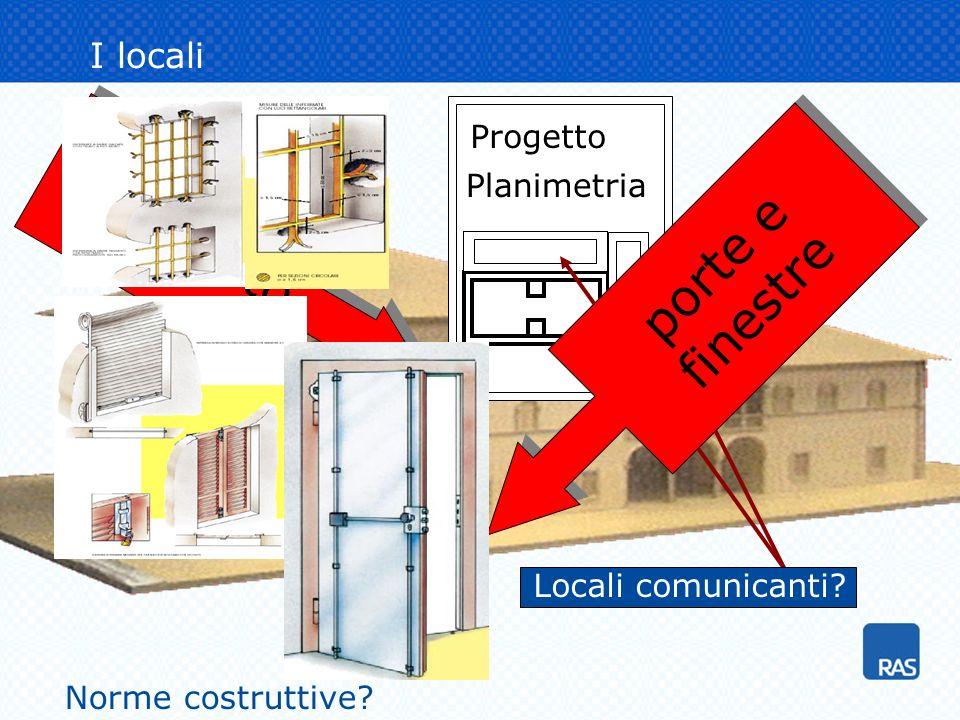 I locali fabbricato Progetto Planimetria Locali comunicanti? porte e finestre porte e finestre Norme costruttive?