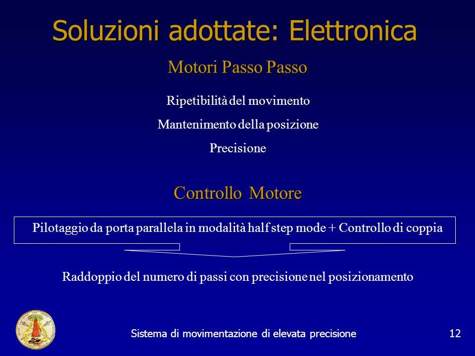 Sistema di movimentazione di elevata precisione12 Soluzioni adottate: Elettronica MotoriPassoPasso Motori Passo Passo Raddoppio del numero di passi co