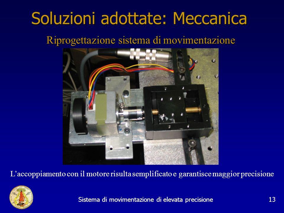 Sistema di movimentazione di elevata precisione13 Soluzioni adottate: Meccanica Riprogettazionesistemadimovimentazione Riprogettazione sistema di movimentazione Laccoppiamento con il motore risulta semplificato e garantisce maggior precisione