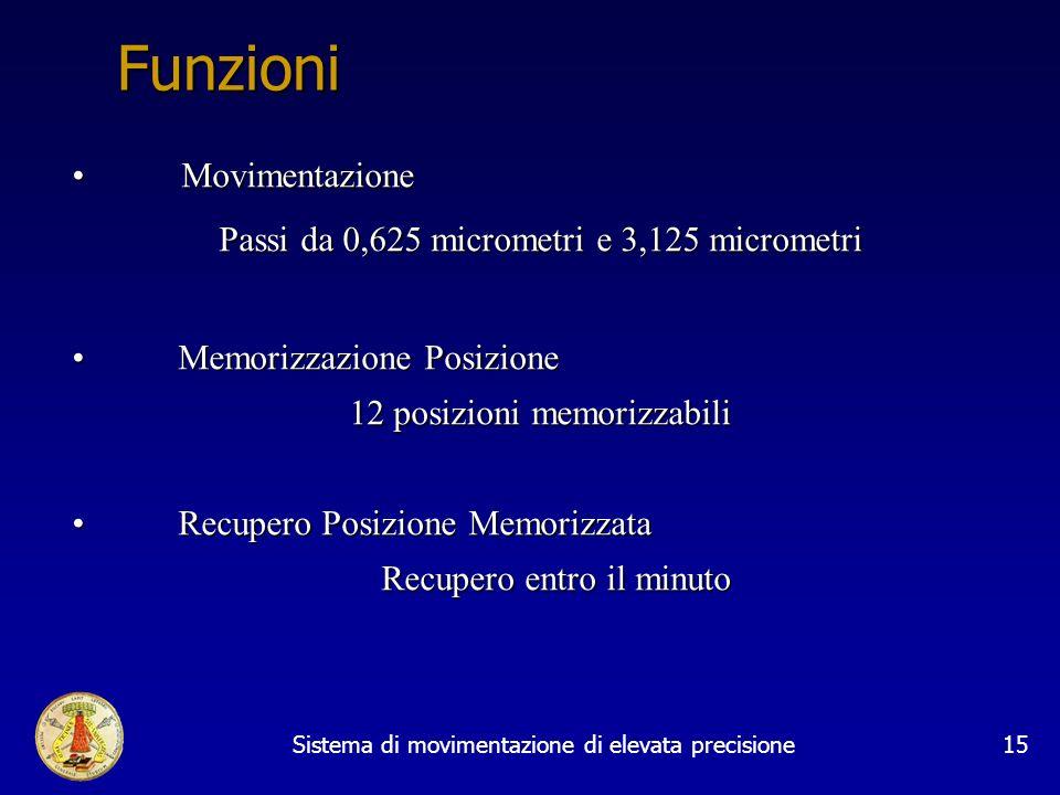 Sistema di movimentazione di elevata precisione15 Funzioni Movimentazione Movimentazione Passi da 0,625 micrometri e 3,125 micrometri Memorizzazione P