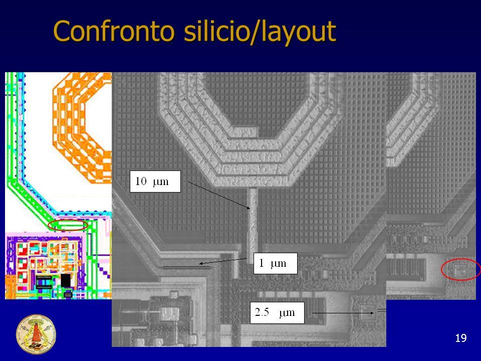 Sistema di movimentazione di elevata precisione19 Confronto silicio/layout