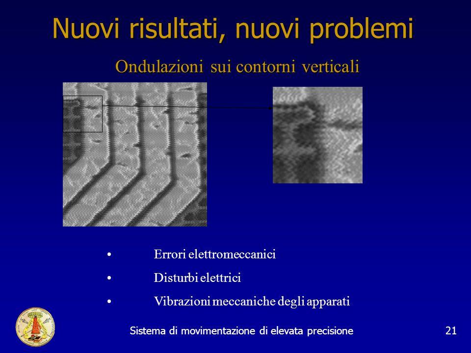Sistema di movimentazione di elevata precisione21 Nuovi risultati, nuovi problemi Ondulazioni sui contorni verticali Errori elettromeccanici Disturbi