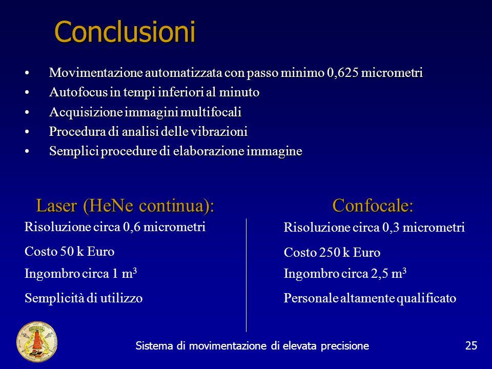 Sistema di movimentazione di elevata precisione25 Conclusioni Movimentazione automatizzata con passo minimo 0,625 micrometri Movimentazione automatizz