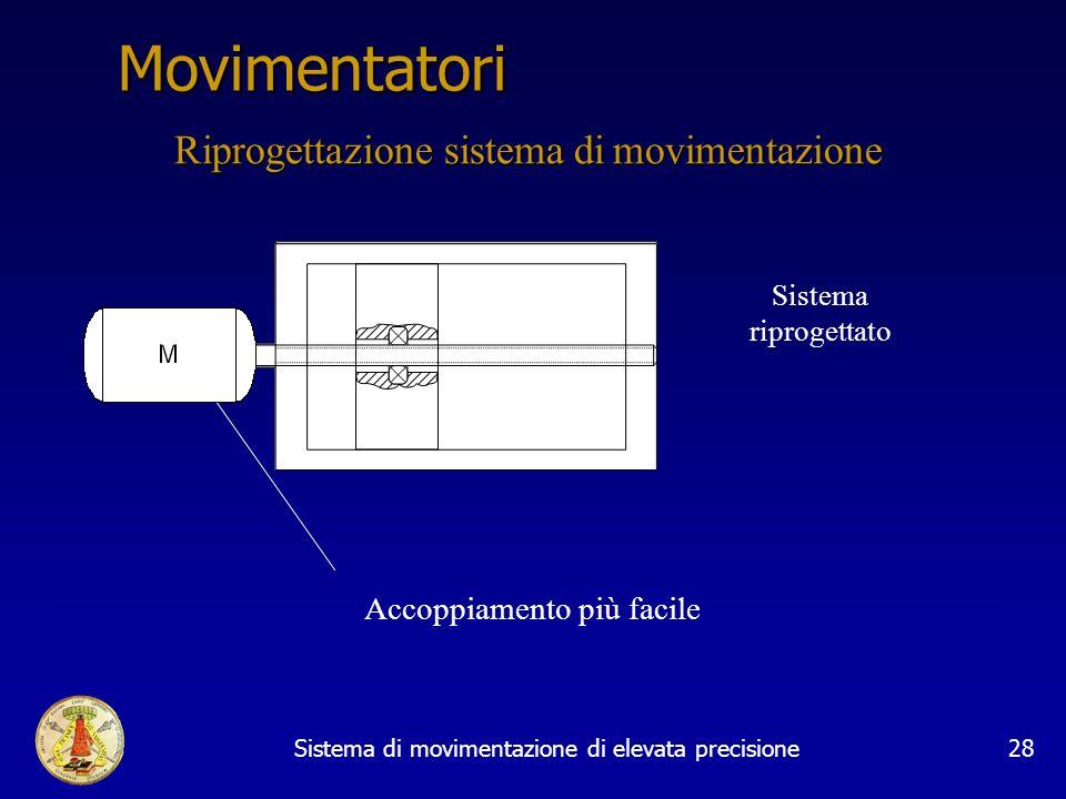 Sistema di movimentazione di elevata precisione28 Movimentatori La posizione dellattuatore dovrebbe variare congruentemente con la movimentazione effettuta Riprogettazionesistemadimovimentazione Riprogettazione sistema di movimentazione Sistema esistente Sistema riprogettato Accoppiamento più facile