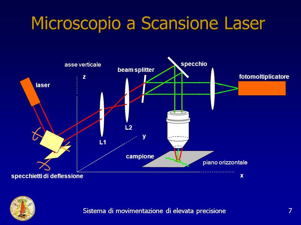 Sistema di movimentazione di elevata precisione8 Laser Cr:Forsterite in regime di mode-lockingLaser Cr:Forsterite in regime di mode-locking fluorescenza a 2 fotoni, generazione di seconda armonica lunghezza donda (infrarosso): 1210 1390 nm lunghezza donda em (infrarosso): 1210 1390 nm durata impulso: 100 fsec potenza media (picco 1240 nm): 150 mW frequenza ripetizione treno impulsi: 100 MHz è nella zona di dispersione nulla del vetro em è nella zona di dispersione nulla del vetro penetrazione nei tessuti biologici con danni limitati penetrazione nei campioni microelettronici Laser He-NeLaser He-Ne lunghezza donda (rosso): 633 nm lunghezza donda em (rosso): 633 nm riflessione, fluorescenza a 1 fotone (messa a punto del sistema) Sorgenti laser utilizzate