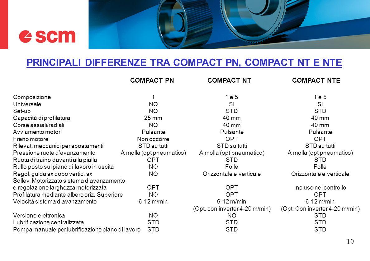 10 PRINCIPALI DIFFERENZE TRA COMPACT PN, COMPACT NT E NTE Composizione Universale Set-up Capacità di profilatura Corse assiali/radiali Avviamento moto