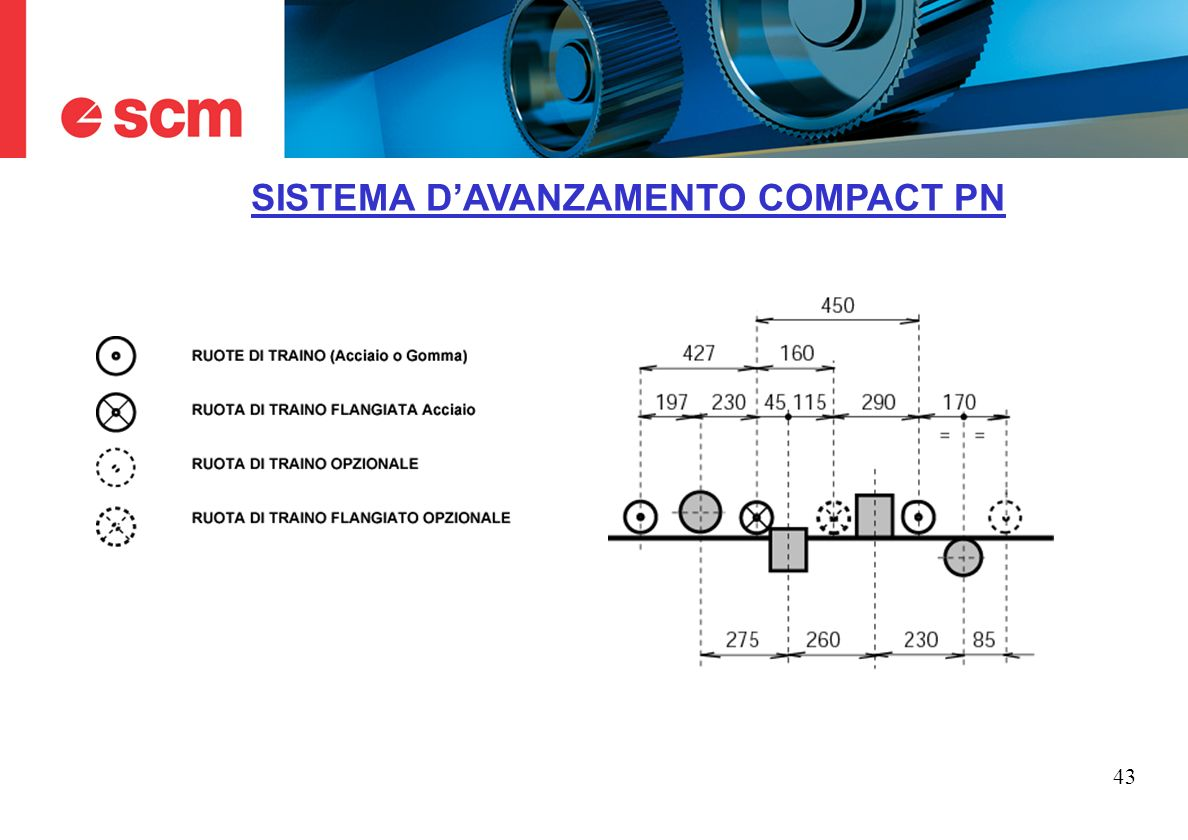43 SISTEMA DAVANZAMENTO COMPACT PN