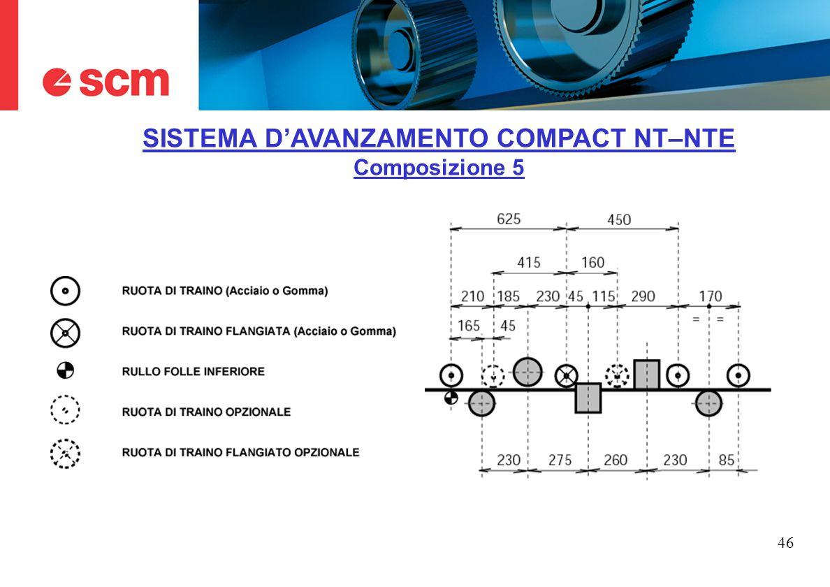 46 SISTEMA DAVANZAMENTO COMPACT NT–NTE Composizione 5