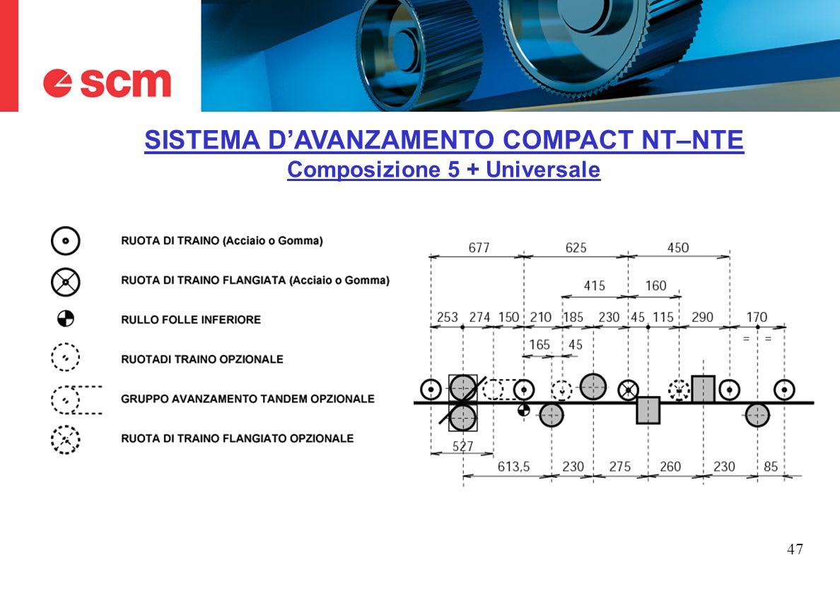 47 SISTEMA DAVANZAMENTO COMPACT NT–NTE Composizione 5 + Universale