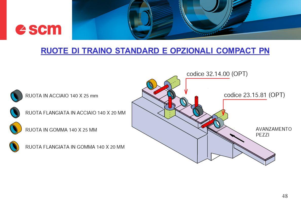48 RUOTE DI TRAINO STANDARD E OPZIONALI COMPACT PN