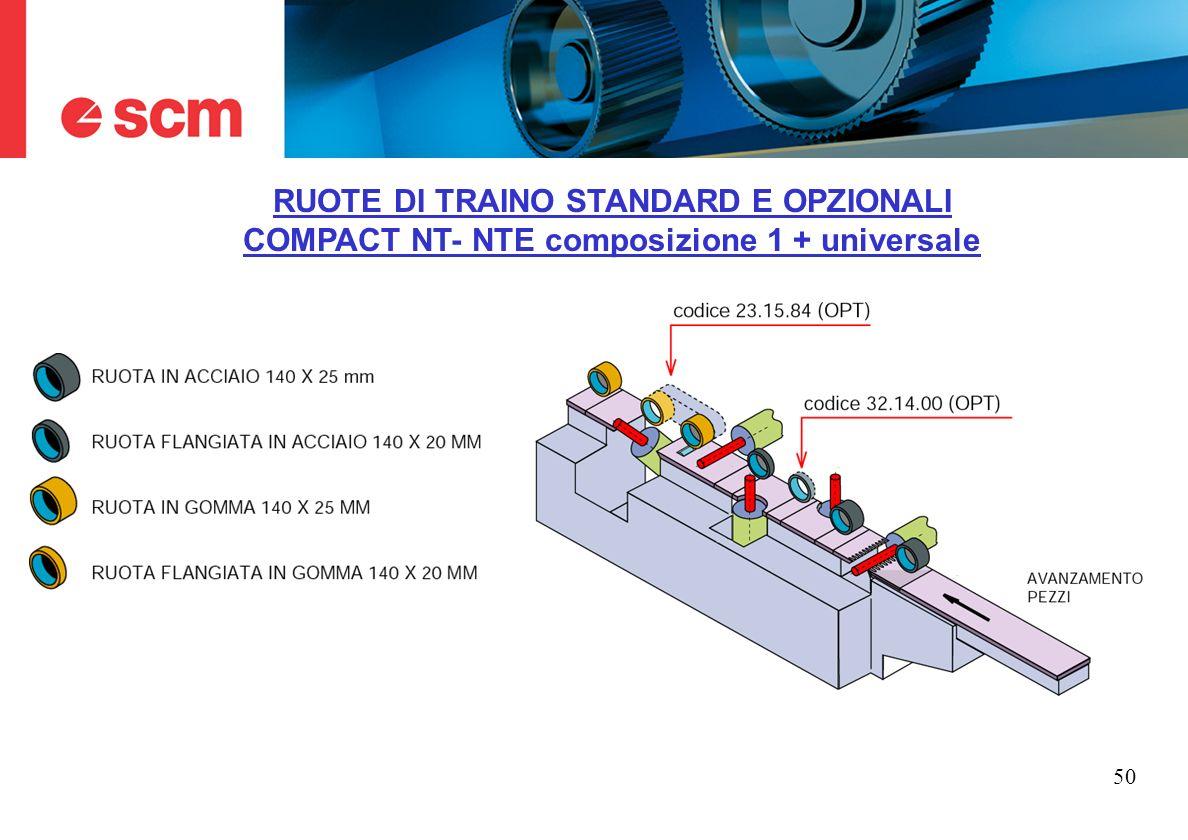 50 RUOTE DI TRAINO STANDARD E OPZIONALI COMPACT NT- NTE composizione 1 + universale
