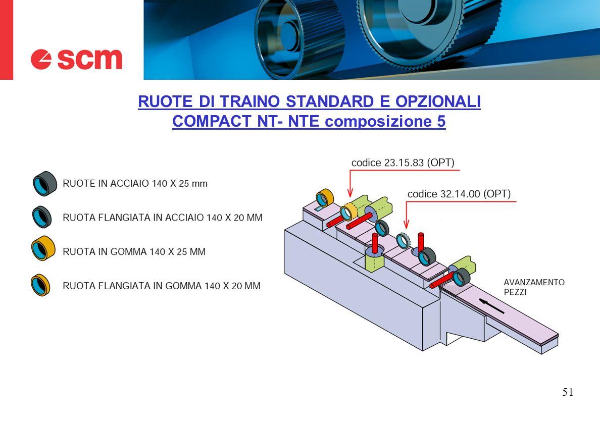 51 RUOTE DI TRAINO STANDARD E OPZIONALI COMPACT NT- NTE composizione 5