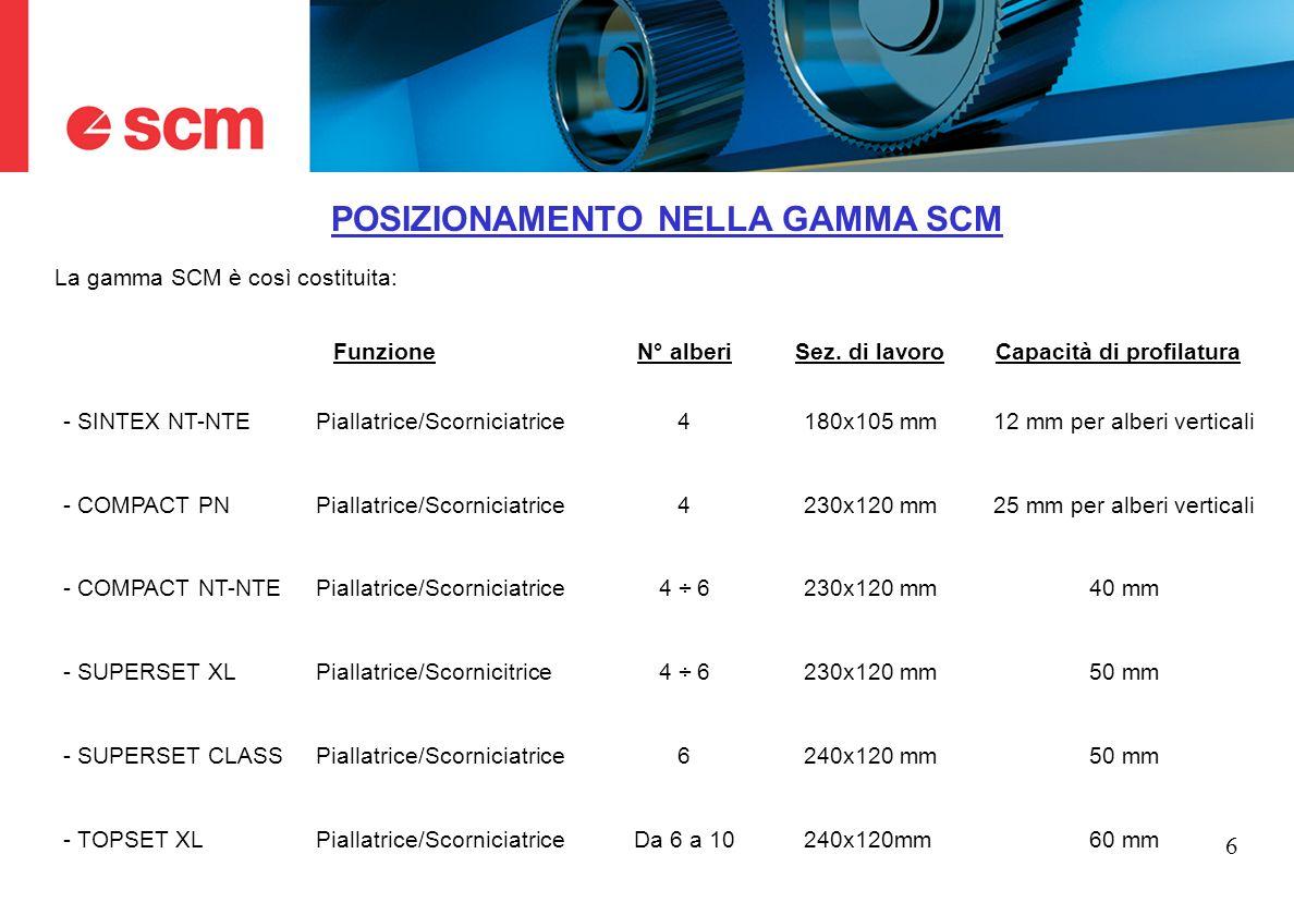 6 POSIZIONAMENTO NELLA GAMMA SCM La gamma SCM è così costituita: - SINTEX NT-NTE - COMPACT PN - COMPACT NT-NTE - SUPERSET XL - SUPERSET CLASS - TOPSET