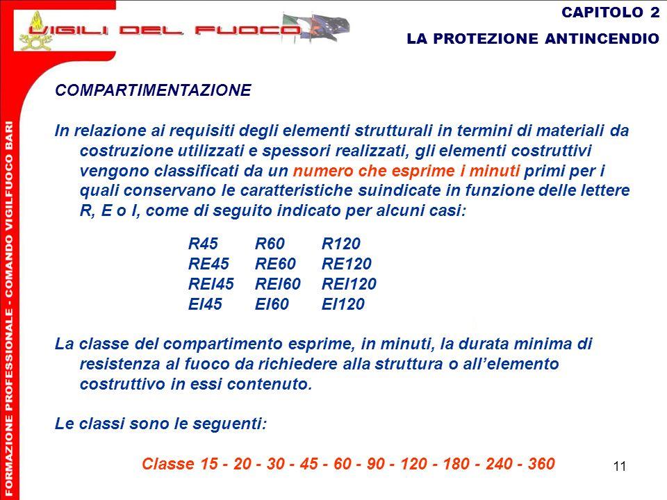 11 CAPITOLO 2 LA PROTEZIONE ANTINCENDIO COMPARTIMENTAZIONE In relazione ai requisiti degli elementi strutturali in termini di materiali da costruzione