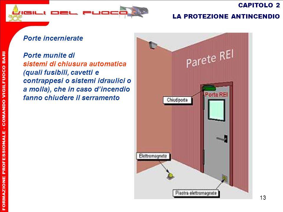 13 CAPITOLO 2 LA PROTEZIONE ANTINCENDIO Porte incernierate Porte munite di sistemi di chiusura automatica (quali fusibili, cavetti e contrappesi o sis