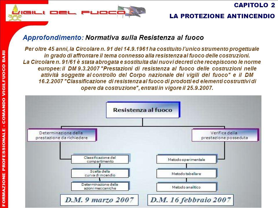 17 CAPITOLO 2 LA PROTEZIONE ANTINCENDIO Approfondimento: Normativa sulla Resistenza al fuoco Per oltre 45 anni, la Circolare n. 91 del 14.9.1961 ha co