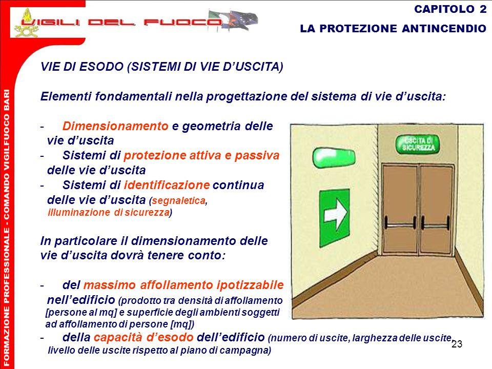 23 CAPITOLO 2 LA PROTEZIONE ANTINCENDIO VIE DI ESODO (SISTEMI DI VIE DUSCITA) Elementi fondamentali nella progettazione del sistema di vie duscita: -