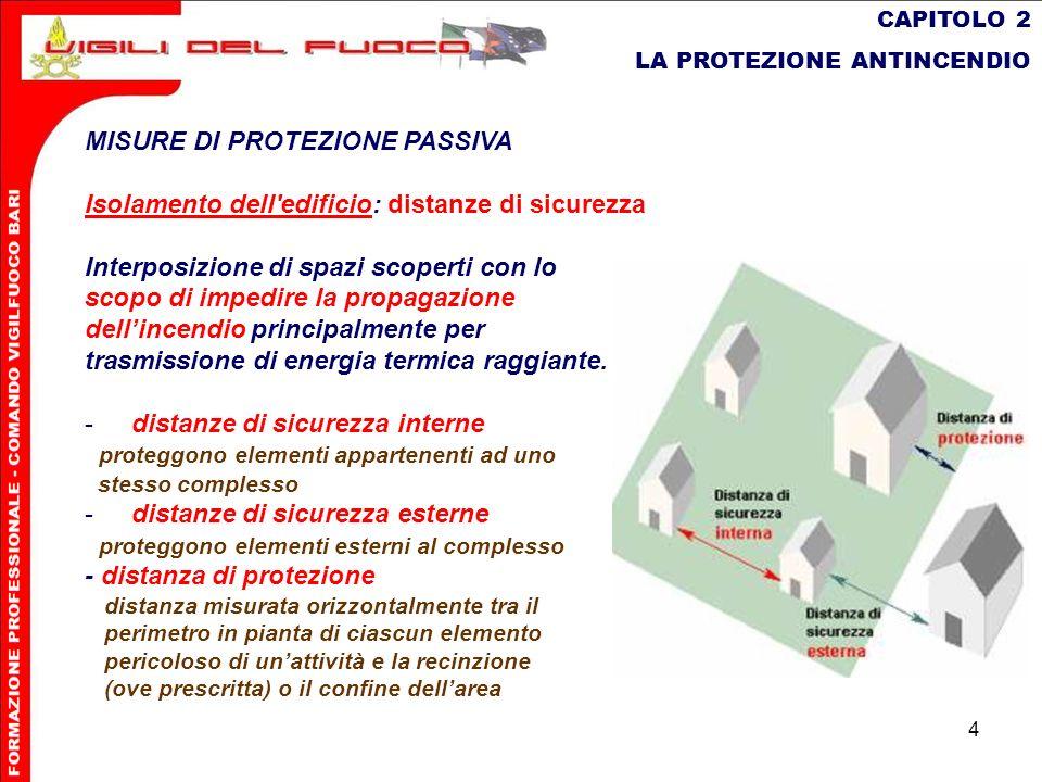 4 CAPITOLO 2 LA PROTEZIONE ANTINCENDIO MISURE DI PROTEZIONE PASSIVA Isolamento dell'edificio: distanze di sicurezza Interposizione di spazi scoperti c