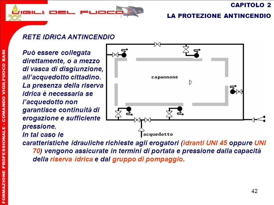 42 CAPITOLO 2 LA PROTEZIONE ANTINCENDIO RETE IDRICA ANTINCENDIO Può essere collegata direttamente, o a mezzo di vasca di disgiunzione, allacquedotto c