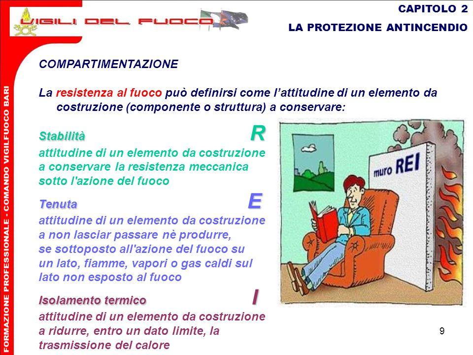 9 CAPITOLO 2 LA PROTEZIONE ANTINCENDIO COMPARTIMENTAZIONE La resistenza al fuoco può definirsi come lattitudine di un elemento da costruzione (compone