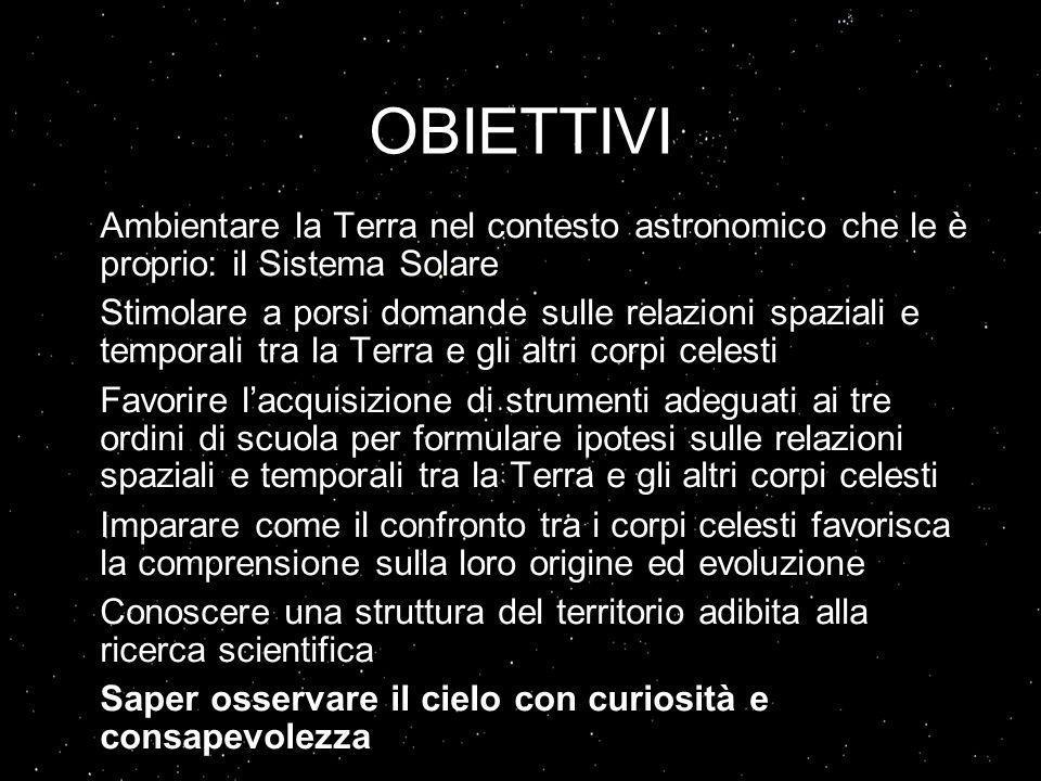 Raffaele Gratton SECONDARIA Walter Riva