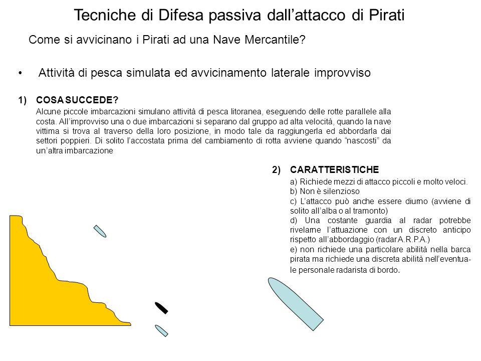 Attività di pesca simulata ed avvicinamento laterale improvviso 1)COSA SUCCEDE? Alcune piccole imbarcazioni simulano attività di pesca litoranea, eseg