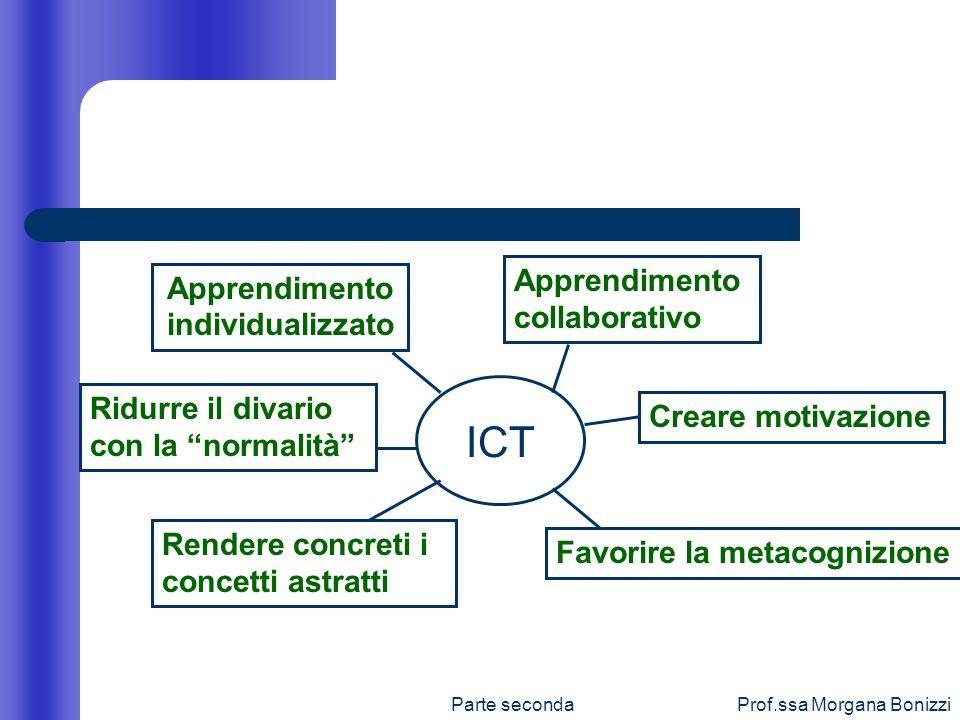 Parte secondaProf.ssa Morgana Bonizzi Apprendimento individualizzato Apprendimento collaborativo Ridurre il divario con la normalità Rendere concreti
