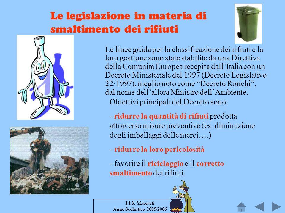 I.I.S. Maserati Anno Scolastico 2005/2006 Le legislazione in materia di smaltimento dei rifiuti Le linee guida per la classificazione dei rifiuti e la