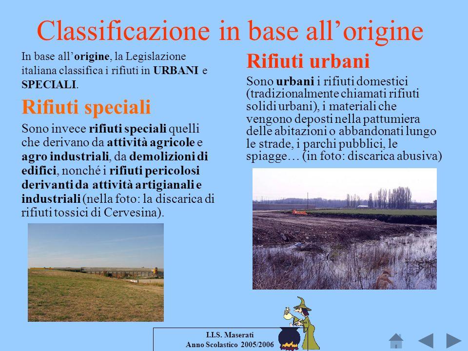 I.I.S. Maserati Anno Scolastico 2005/2006 Classificazione in base allorigine Rifiuti urbani Sono urbani i rifiuti domestici (tradizionalmente chiamati
