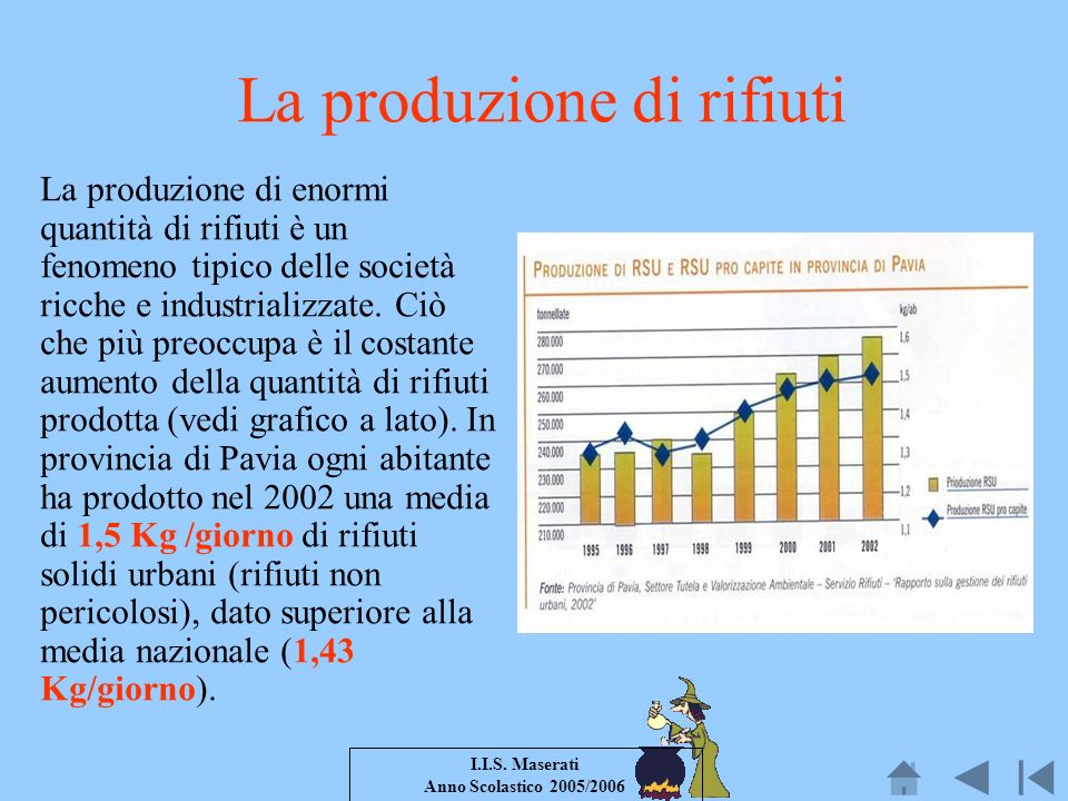 I.I.S. Maserati Anno Scolastico 2005/2006 La produzione di rifiuti La produzione di enormi quantità di rifiuti è un fenomeno tipico delle società ricc