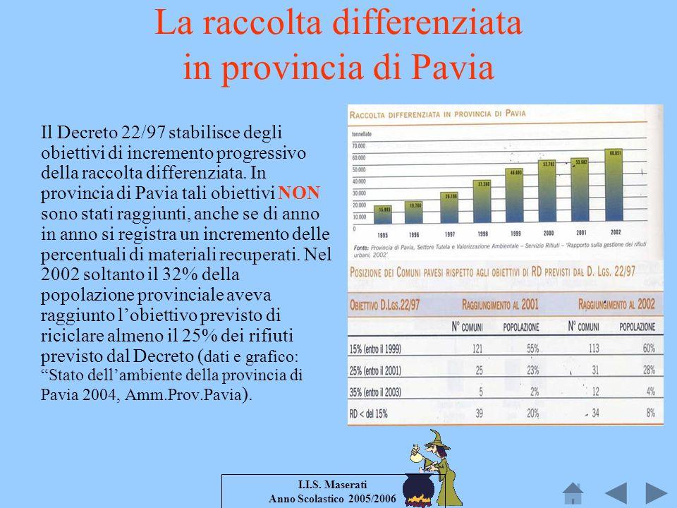 I.I.S. Maserati Anno Scolastico 2005/2006 La raccolta differenziata in provincia di Pavia Il Decreto 22/97 stabilisce degli obiettivi di incremento pr