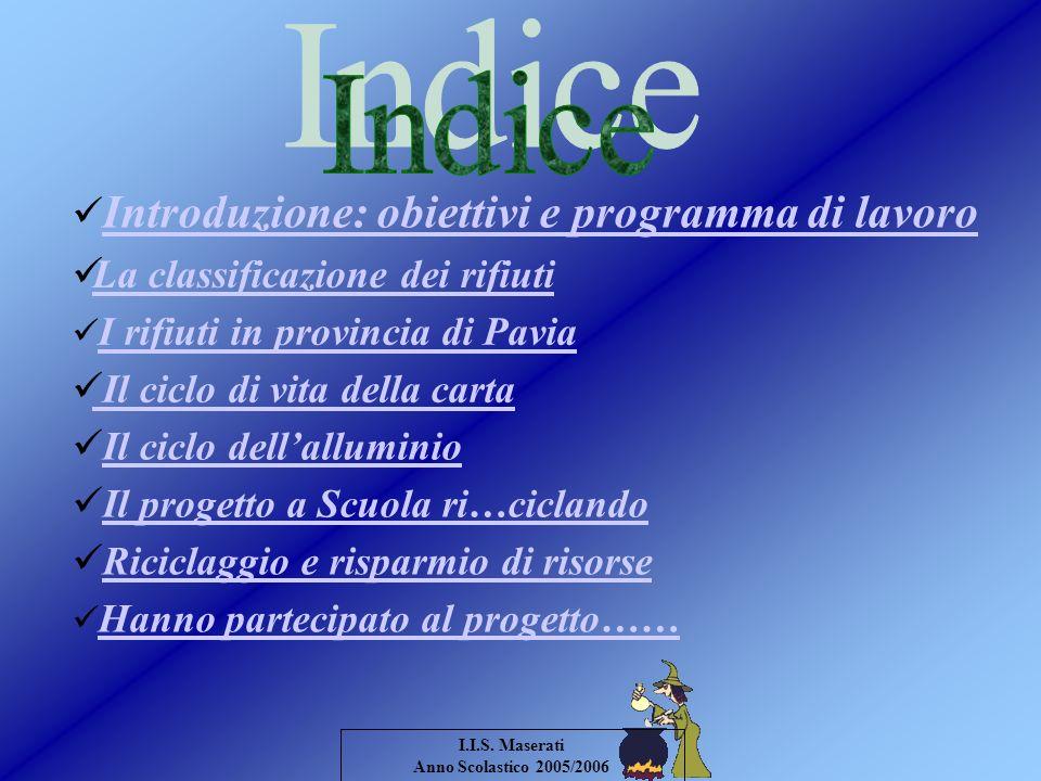 I.I.S. Maserati Anno Scolastico 2005/2006 Introduzione: obiettivi e programma di lavoro La classificazione dei rifiuti I rifiuti in provincia di Pavia