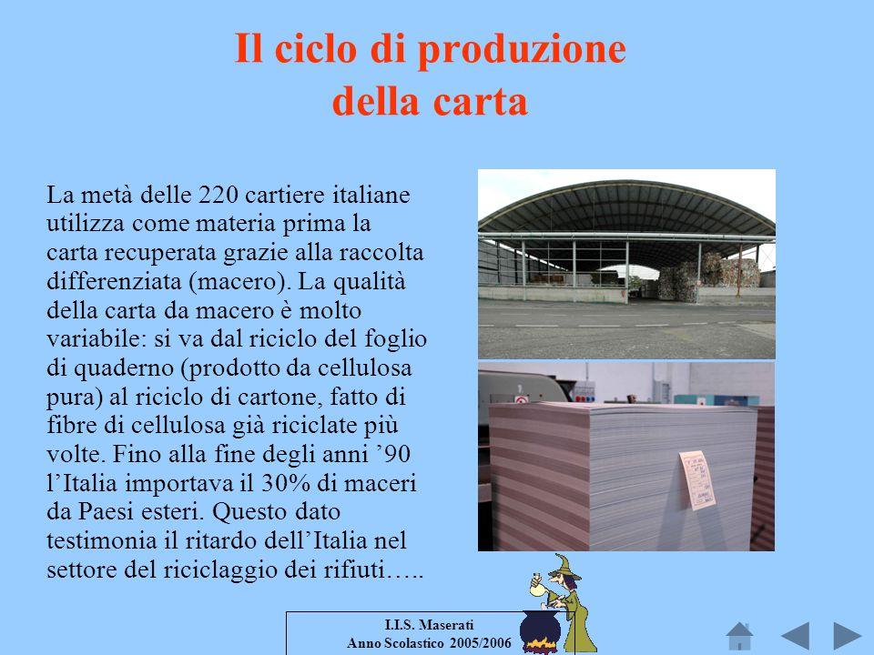I.I.S. Maserati Anno Scolastico 2005/2006 Il ciclo di produzione della carta La metà delle 220 cartiere italiane utilizza come materia prima la carta