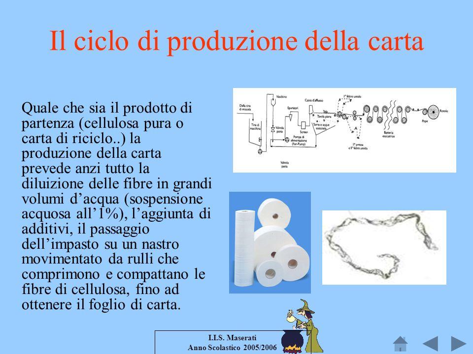 I.I.S. Maserati Anno Scolastico 2005/2006 Il ciclo di produzione della carta Quale che sia il prodotto di partenza (cellulosa pura o carta di riciclo.