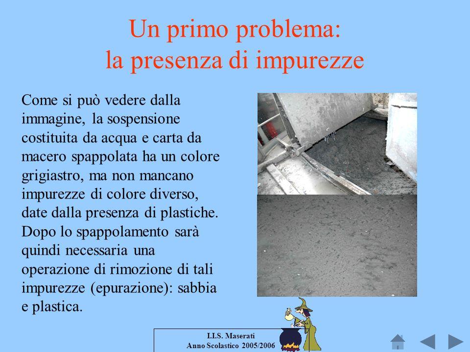 I.I.S. Maserati Anno Scolastico 2005/2006 Un primo problema: la presenza di impurezze Come si può vedere dalla immagine, la sospensione costituita da