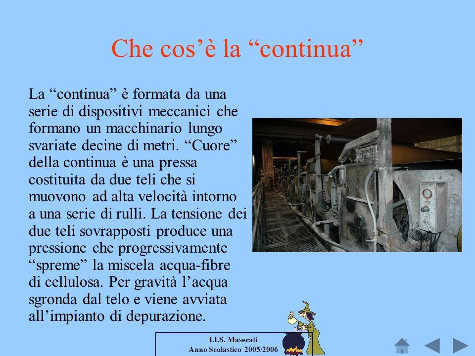 I.I.S. Maserati Anno Scolastico 2005/2006 Che cosè la continua La continua è formata da una serie di dispositivi meccanici che formano un macchinario