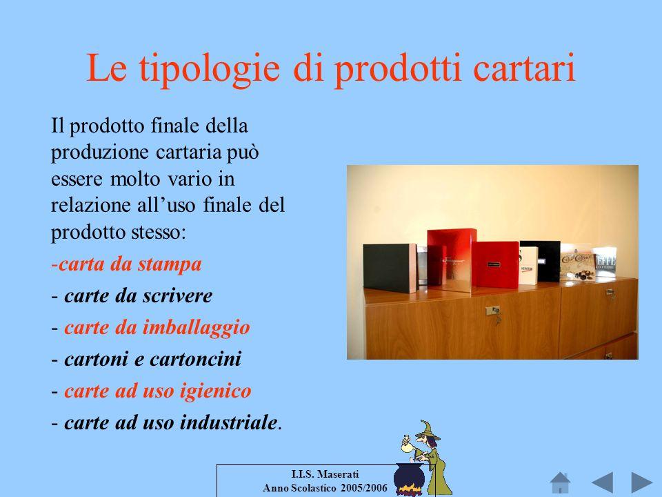 I.I.S. Maserati Anno Scolastico 2005/2006 Le tipologie di prodotti cartari Il prodotto finale della produzione cartaria può essere molto vario in rela