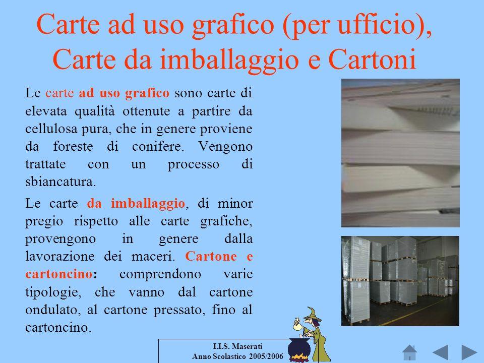 I.I.S. Maserati Anno Scolastico 2005/2006 Carte ad uso grafico (per ufficio), Carte da imballaggio e Cartoni Le carte ad uso grafico sono carte di ele