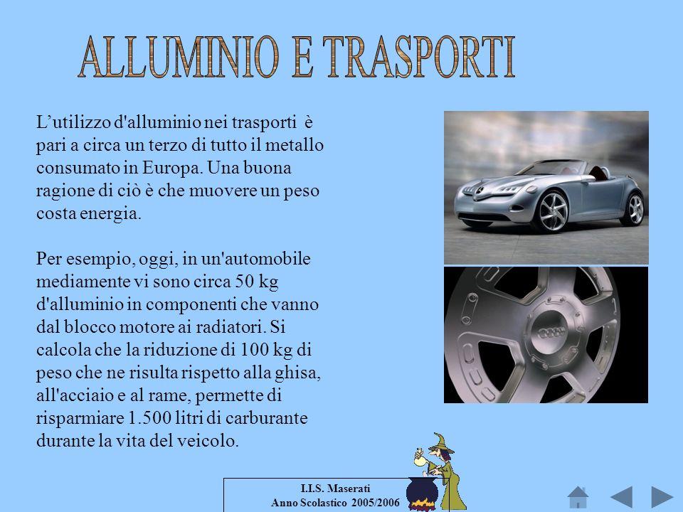 I.I.S. Maserati Anno Scolastico 2005/2006 Lutilizzo d'alluminio nei trasporti è pari a circa un terzo di tutto il metallo consumato in Europa. Una buo