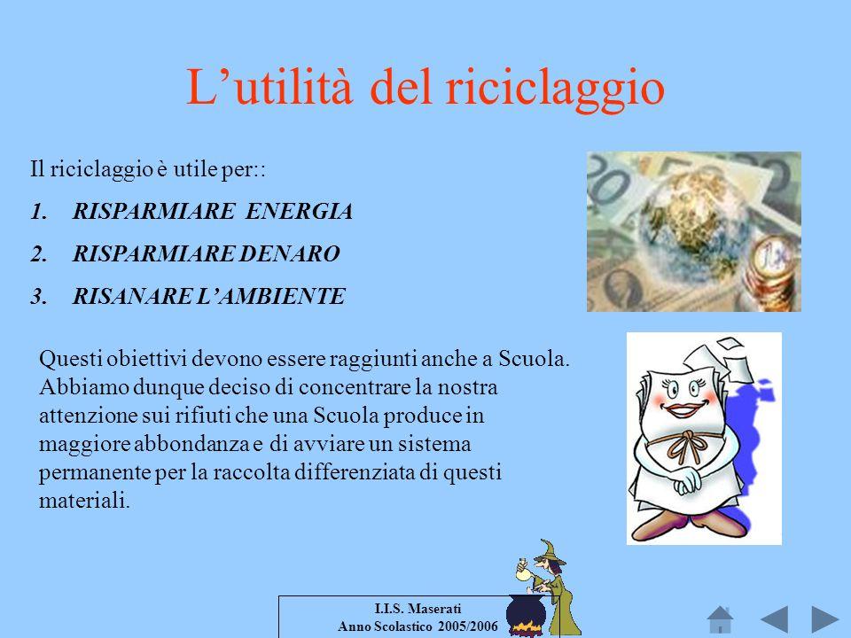 I.I.S. Maserati Anno Scolastico 2005/2006 Il riciclaggio è utile per:: 1.RISPARMIARE ENERGIA 2.RISPARMIARE DENARO 3.RISANARE LAMBIENTE Questi obiettiv
